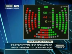 הצבעה על חוק ההסדרים